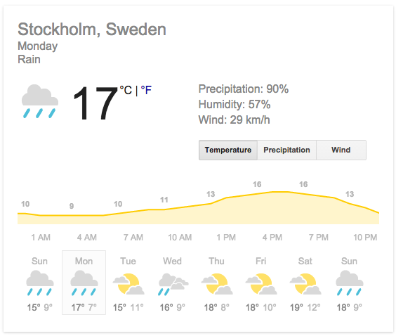 weather-stockholm-juni15