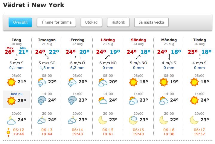 Vädret i NYC enligt Klart.se.