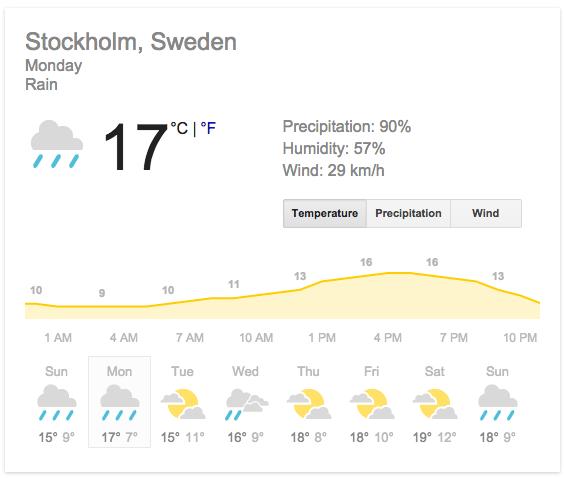 weather-stockholm-juni15