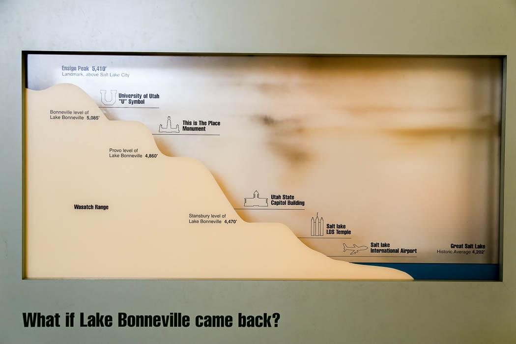 Här ser man hur högt issjön Bonneville sträckte sig under istiden för 14000 år sedan.